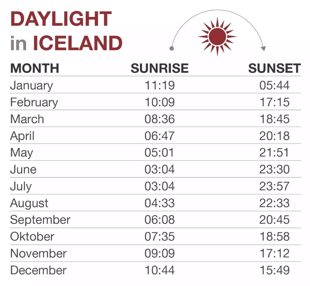 Iceland Daylight
