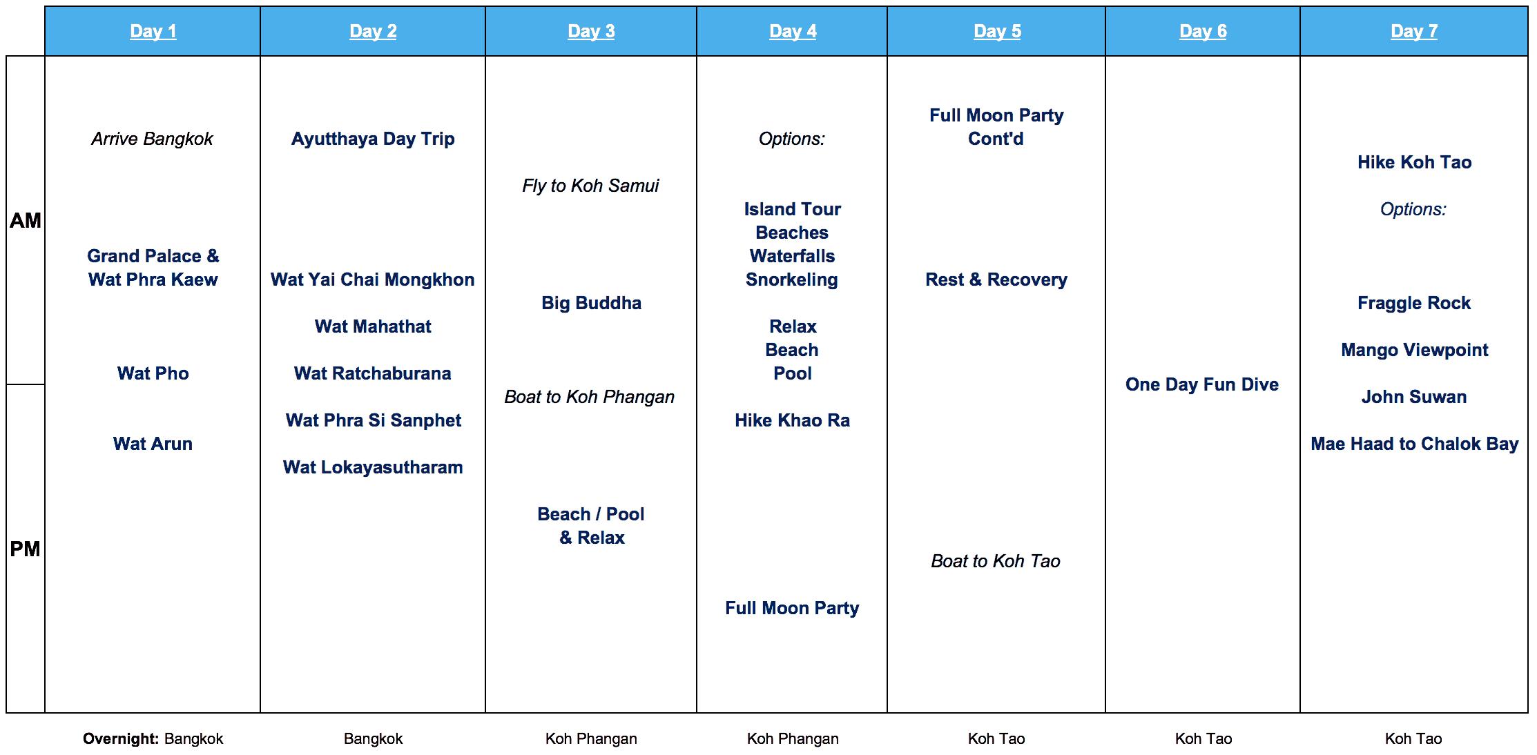 Thailand 14 Day v1 Itinerary #1