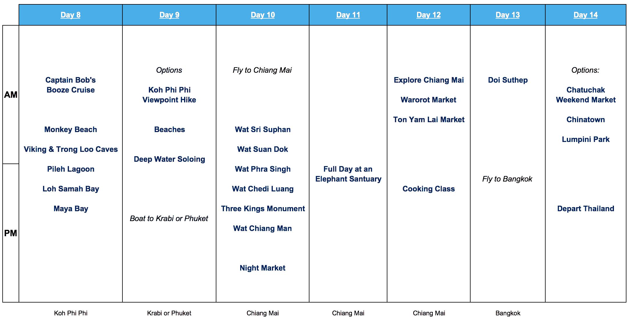 Thailand 14 Day v2 Itinerary #2