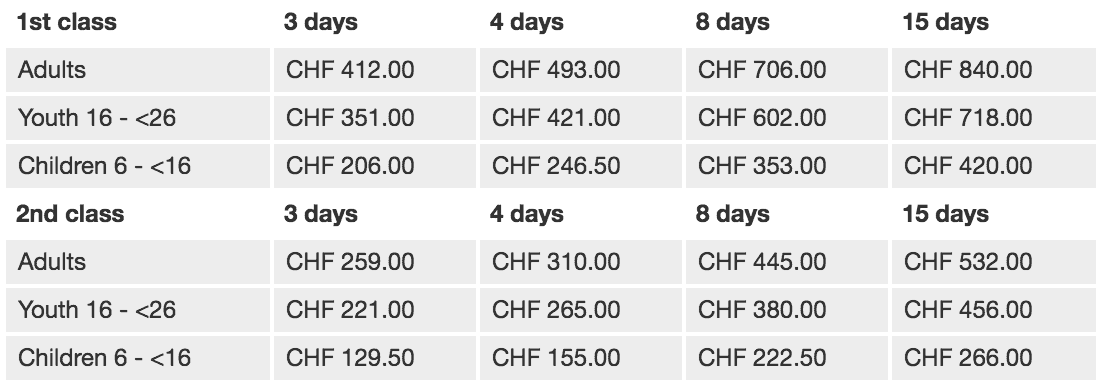 Swiss Flex Pass Cost