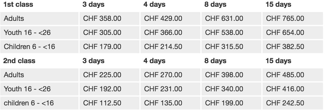 Swiss Travel Pass Cost