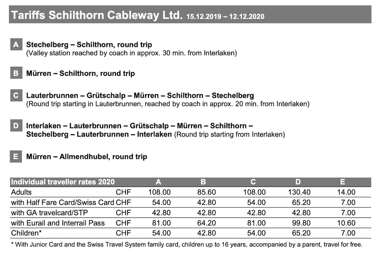 Schilthorn Ticket Prices 2020
