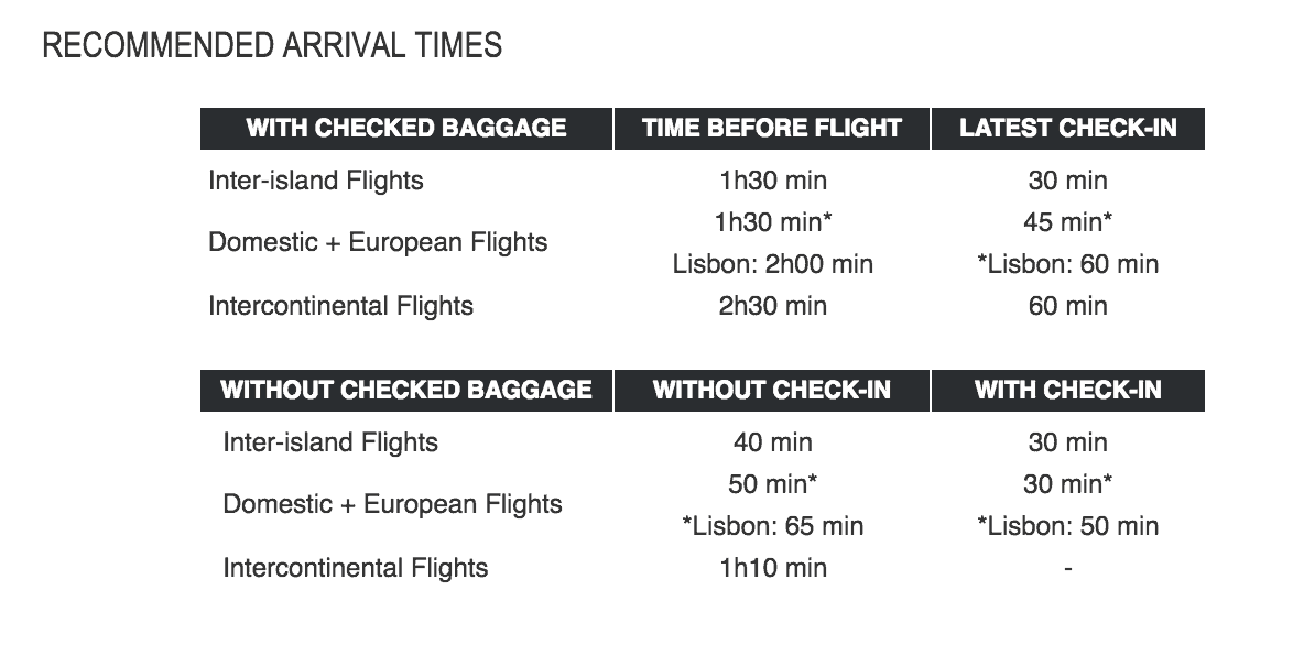 Azores Airport Arrival Times