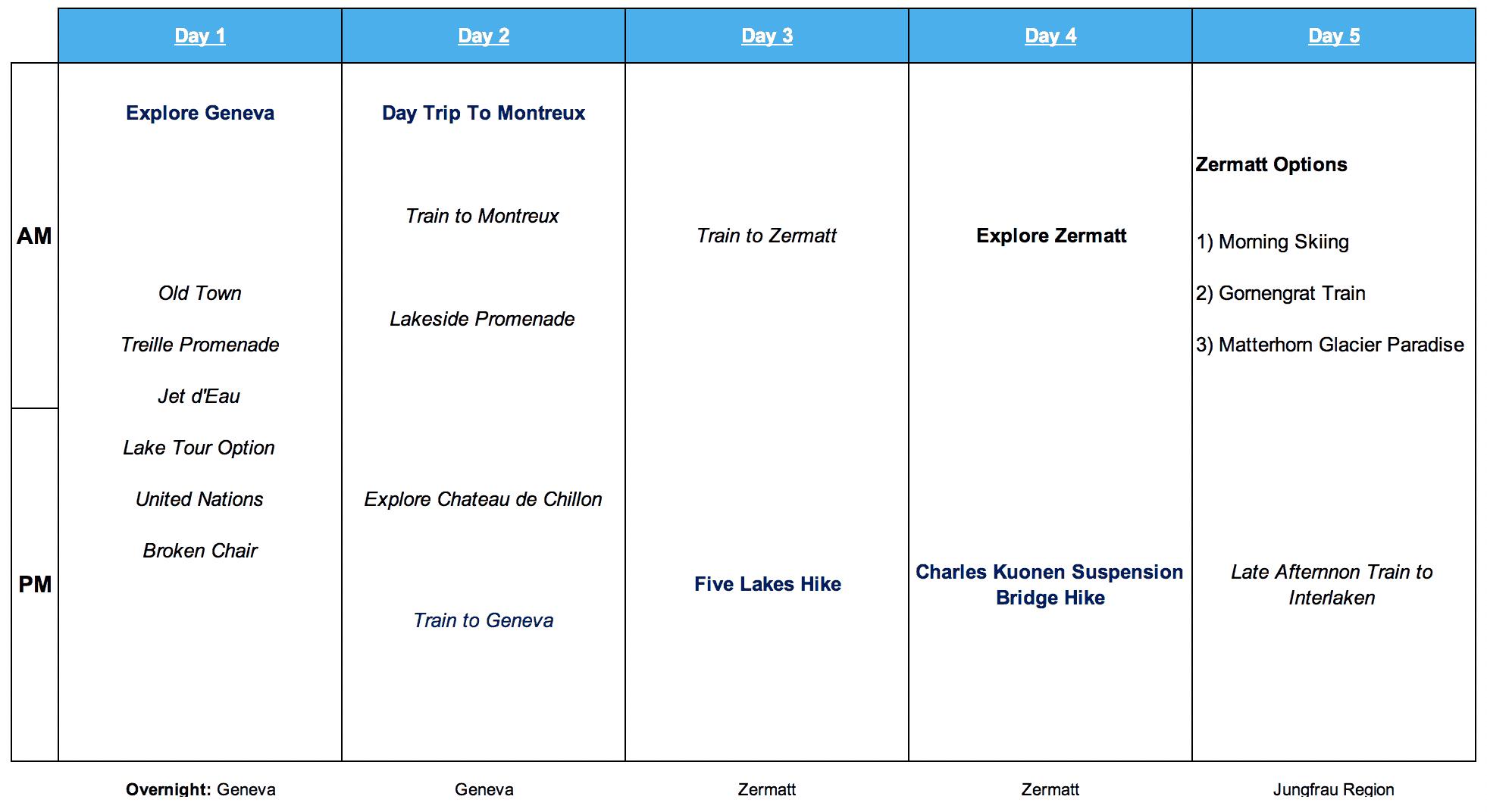 Switzerland 10 Day Itinerary Part 1