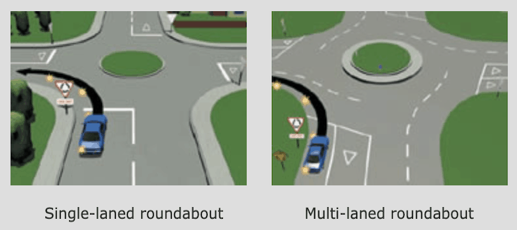 NZ Roundabout Left