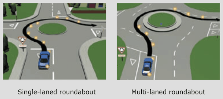 NZ Roundabout Right