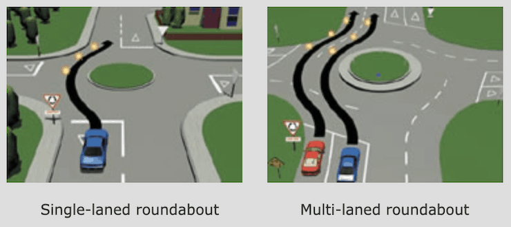 NZ Roundabout Straight