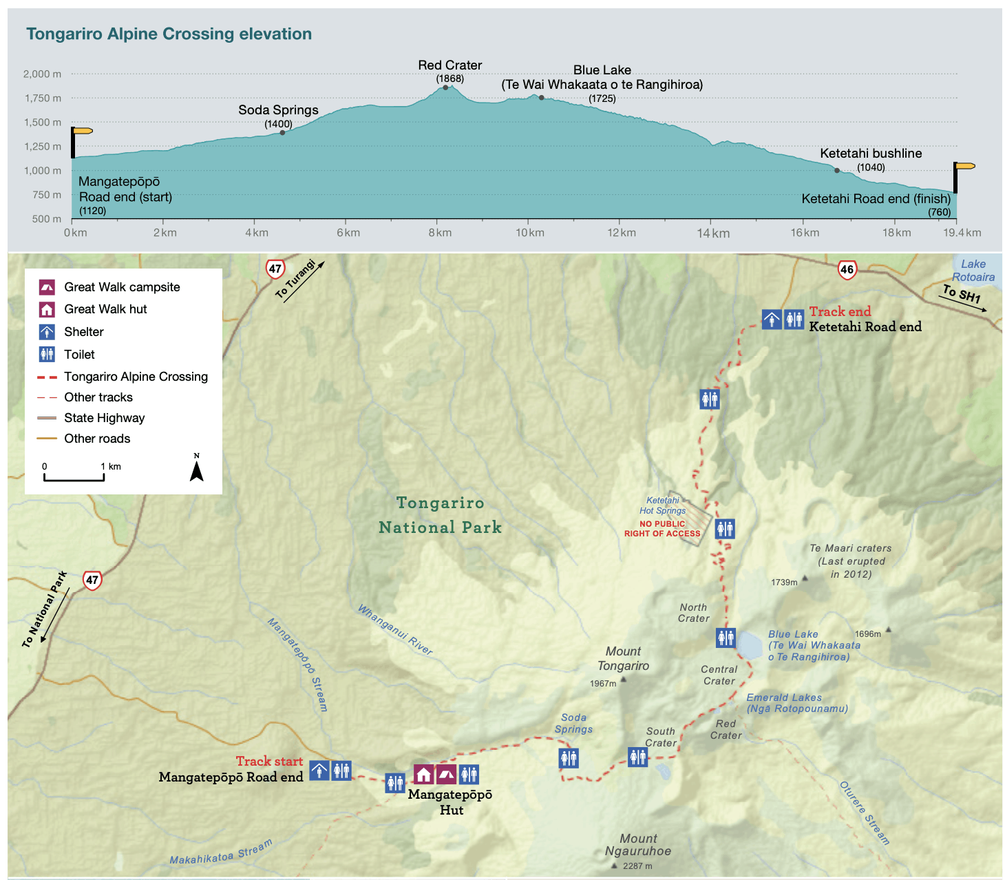 Tongariro Alpine Crossing Map and Elevation