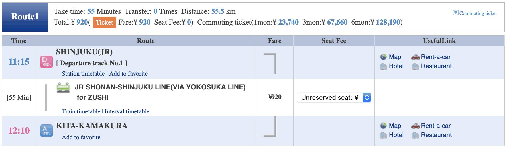 Shinjuku to Kita Kamakura