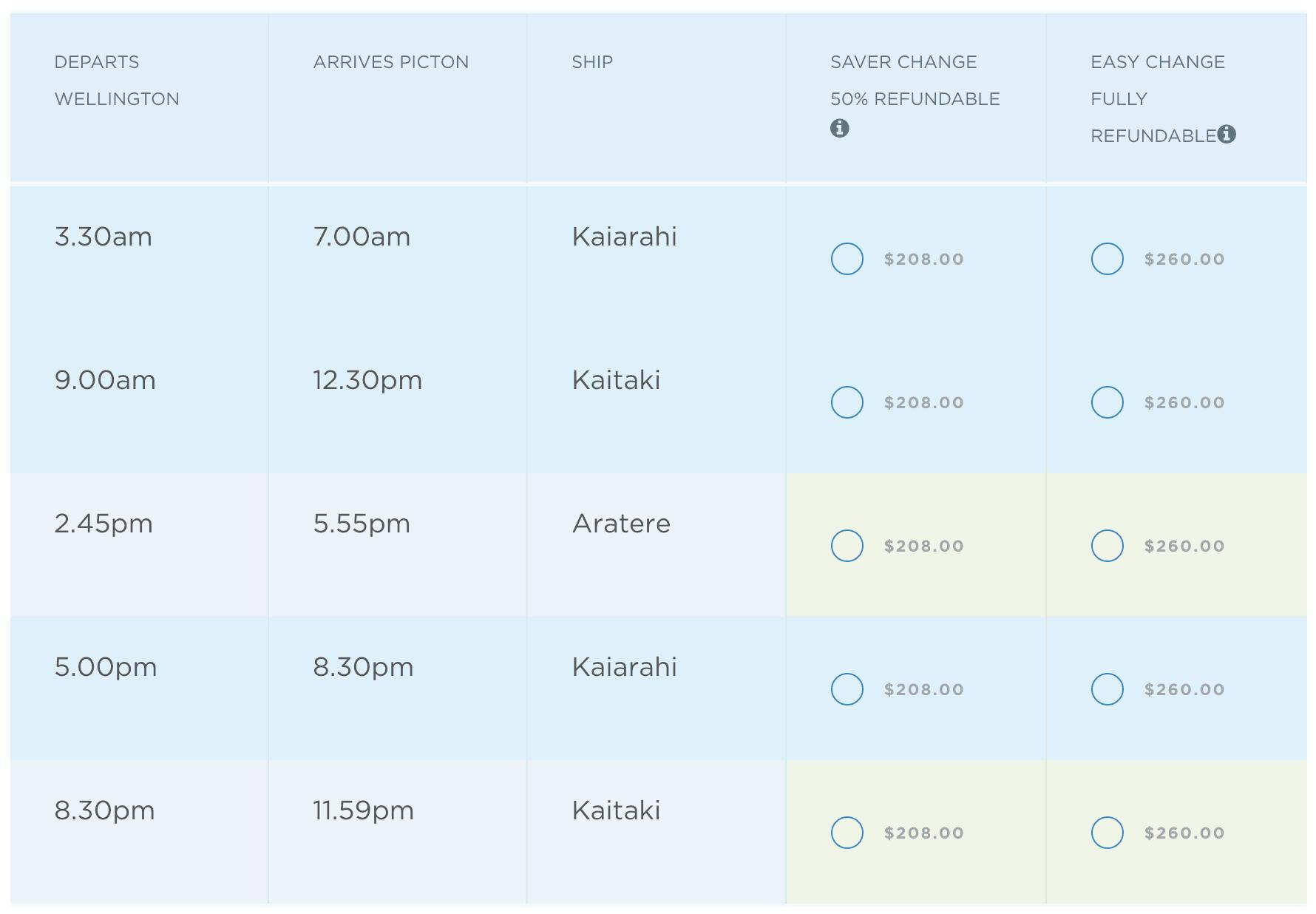 Interislander Ferry Schedule