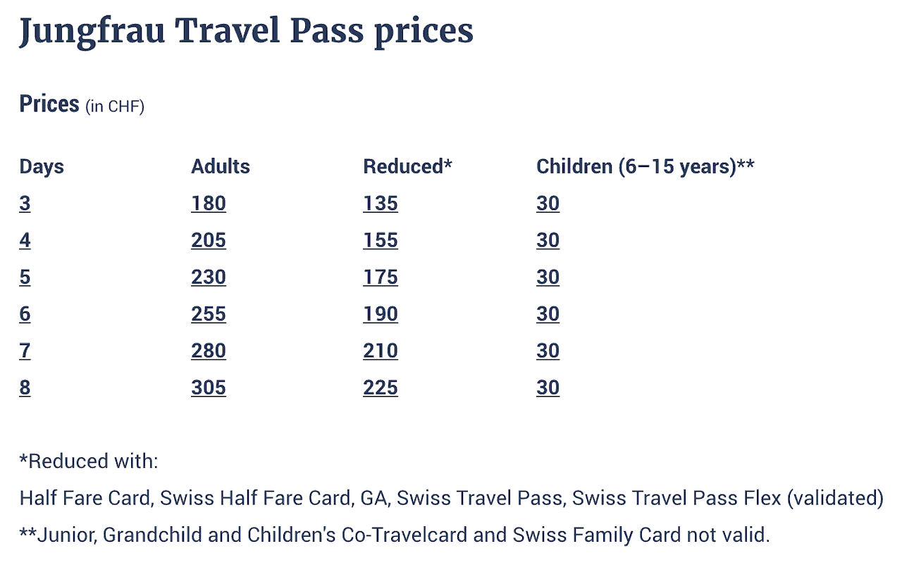 Jungfrau Pass Prices