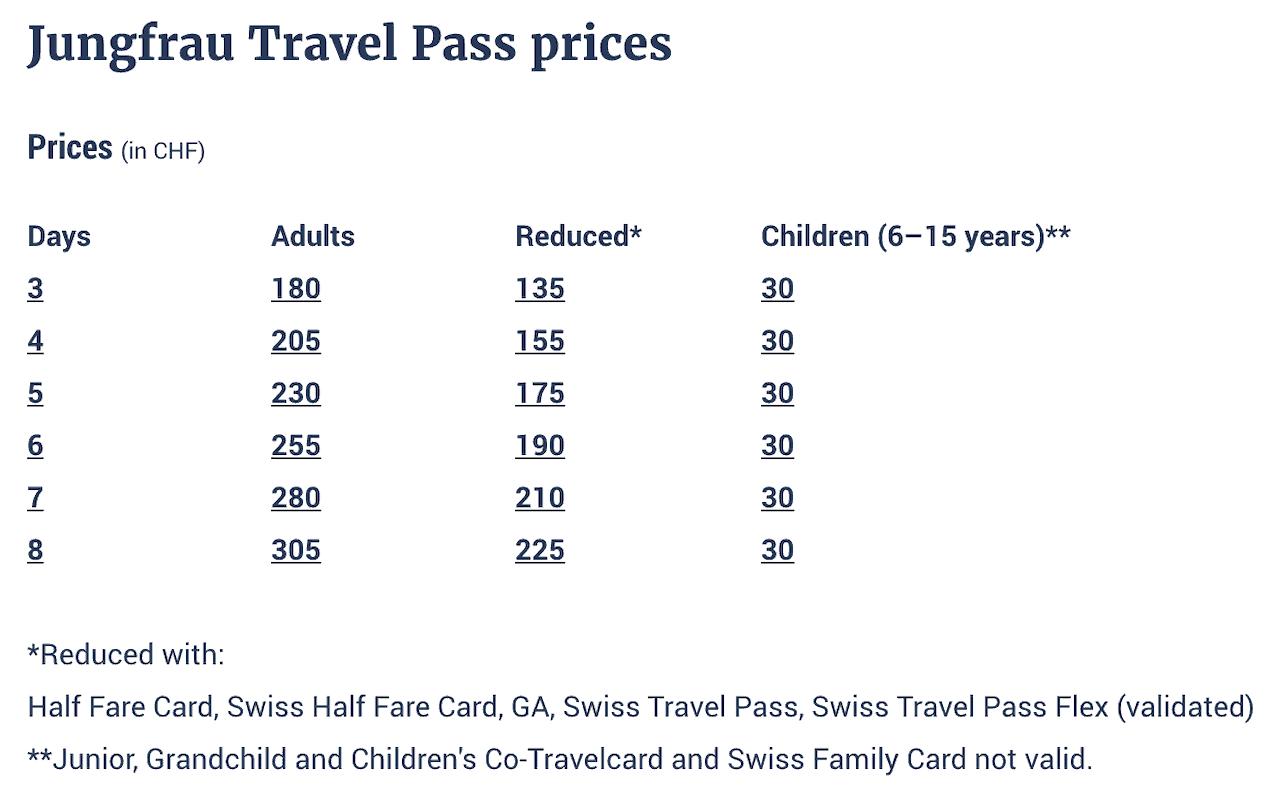 Jungfrau Pass Prices