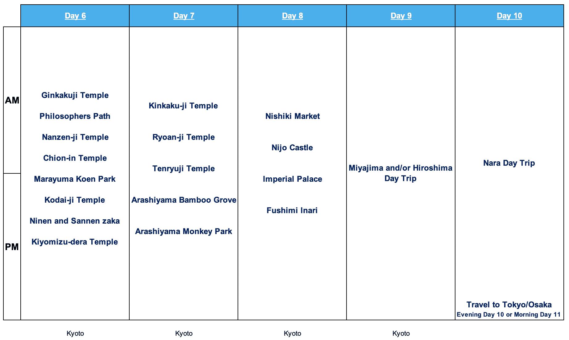Japan 10 Day Itinerary #2