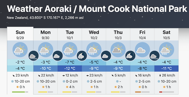 Mount Cook Weather