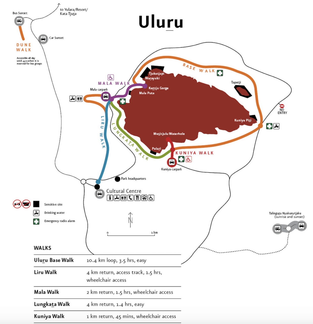 Uluru Base Walk Map