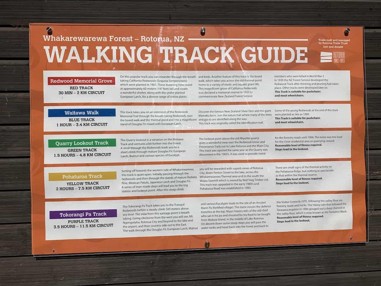 Whakarewarewa Walking Tracks