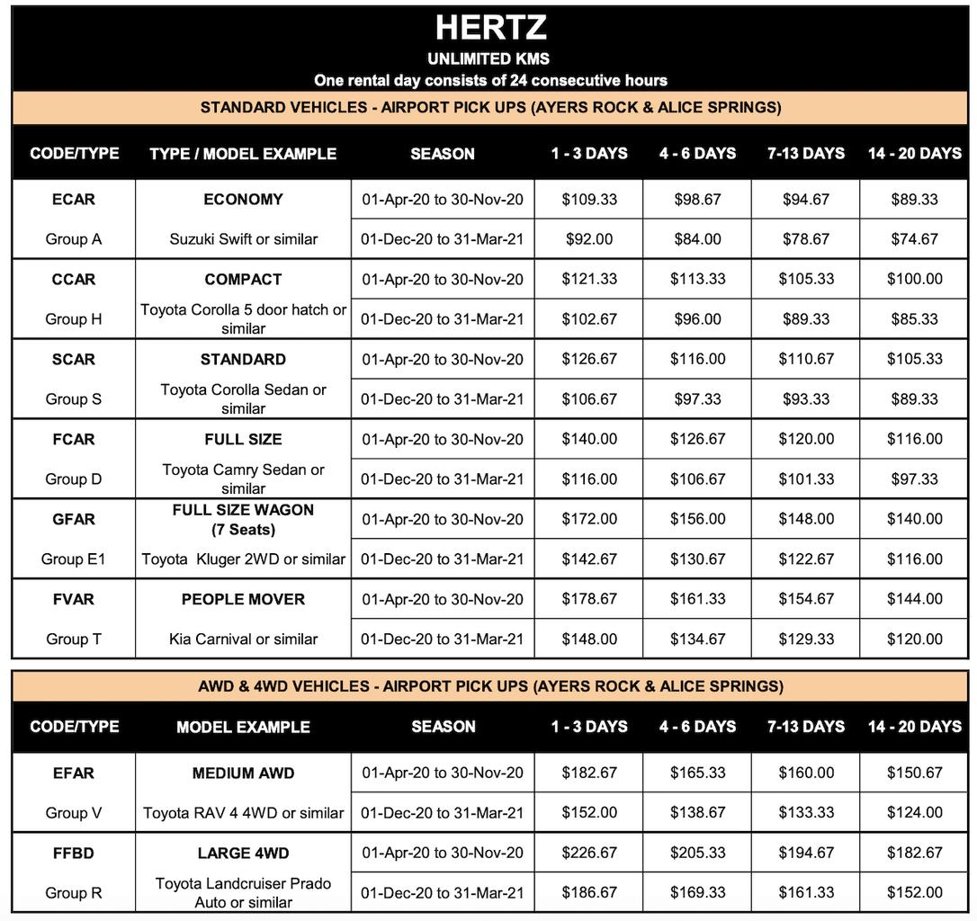 Hertz Airport Pickups Uluru