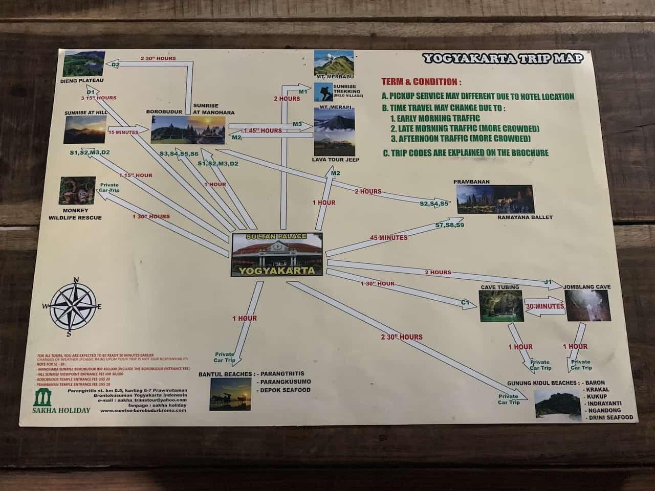Yogyakarta Attractions