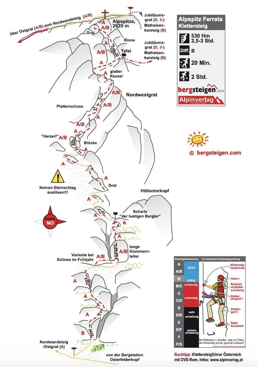 Alpspitze Klettersteig Map