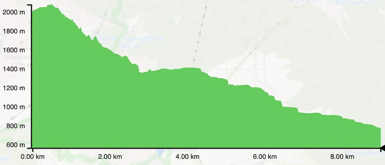 Osterfelderkopf Rinderscharte Höllentalklamm Elevation Gain